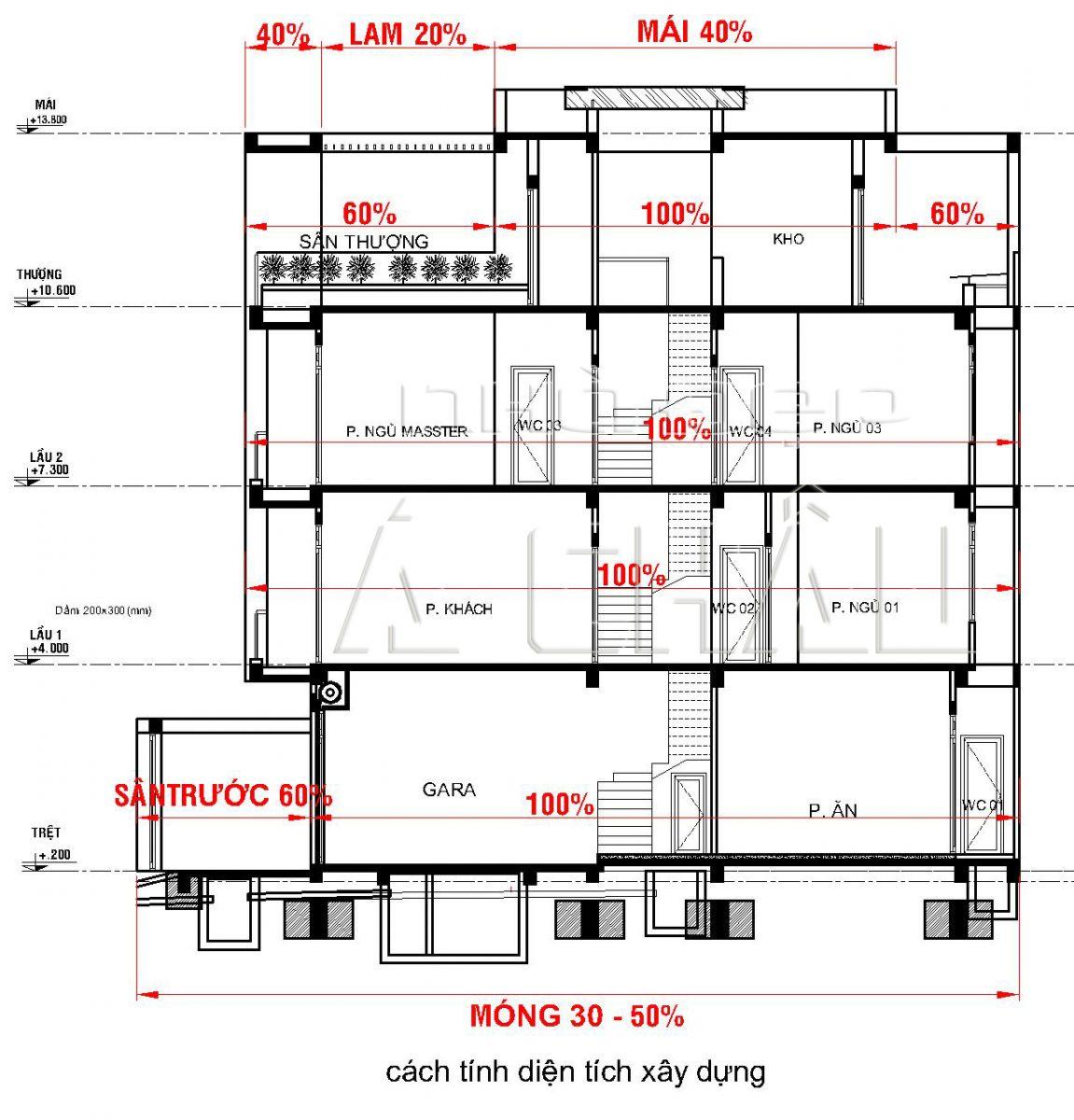 Cách tính giá thi công xây dựng nhà phố